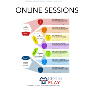 DP 4 Sessions 2-hour each Online Sessions