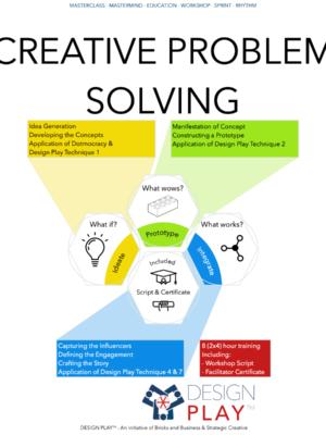 DP Creative Problem Solving 8-hour Online Masterclass