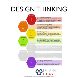 Design Play Design Thinking Techniques